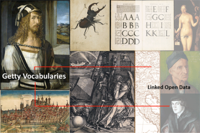 Getty Union List of Artist Names (ULAN) Released as Linked Open Data