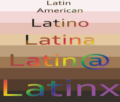 Text graphic: Latin American, Latino, Latina, Latin@, Latinx