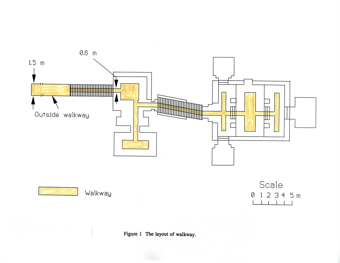 A diagram showing a path across several rooms, labeled Figure 1: The layout of walkway