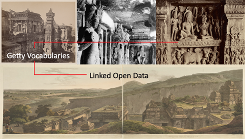 Getty Thesaurus of Geographic Names Released as Linked Open Data