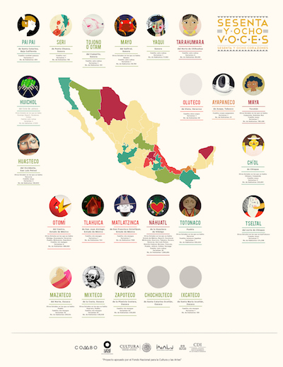 An Overview of Latino and Latin American Ideny | The ... on cultural values of mexico, myths of mexico, taboos of mexico, social classes of mexico,