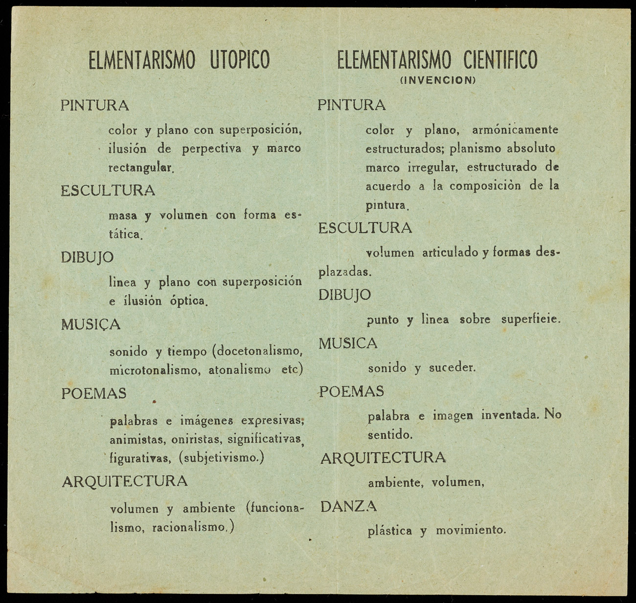 A sheet of paper shows two columns printed in Spanish comparing characteristics of various art forms under Elementarismo Utopico and Elemntarismo Cientifico (invencion)