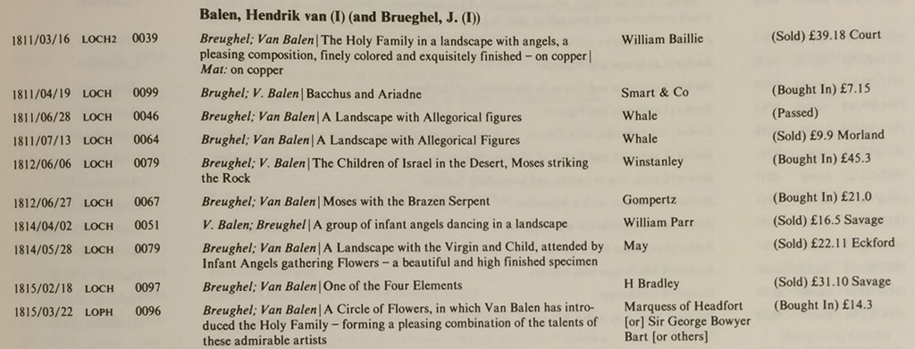 Part of a printed page shows a list of works by Hendrik van Balen and Jan Breughel.