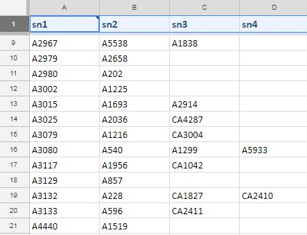 A screenshot of a spreadsheet with headings reading