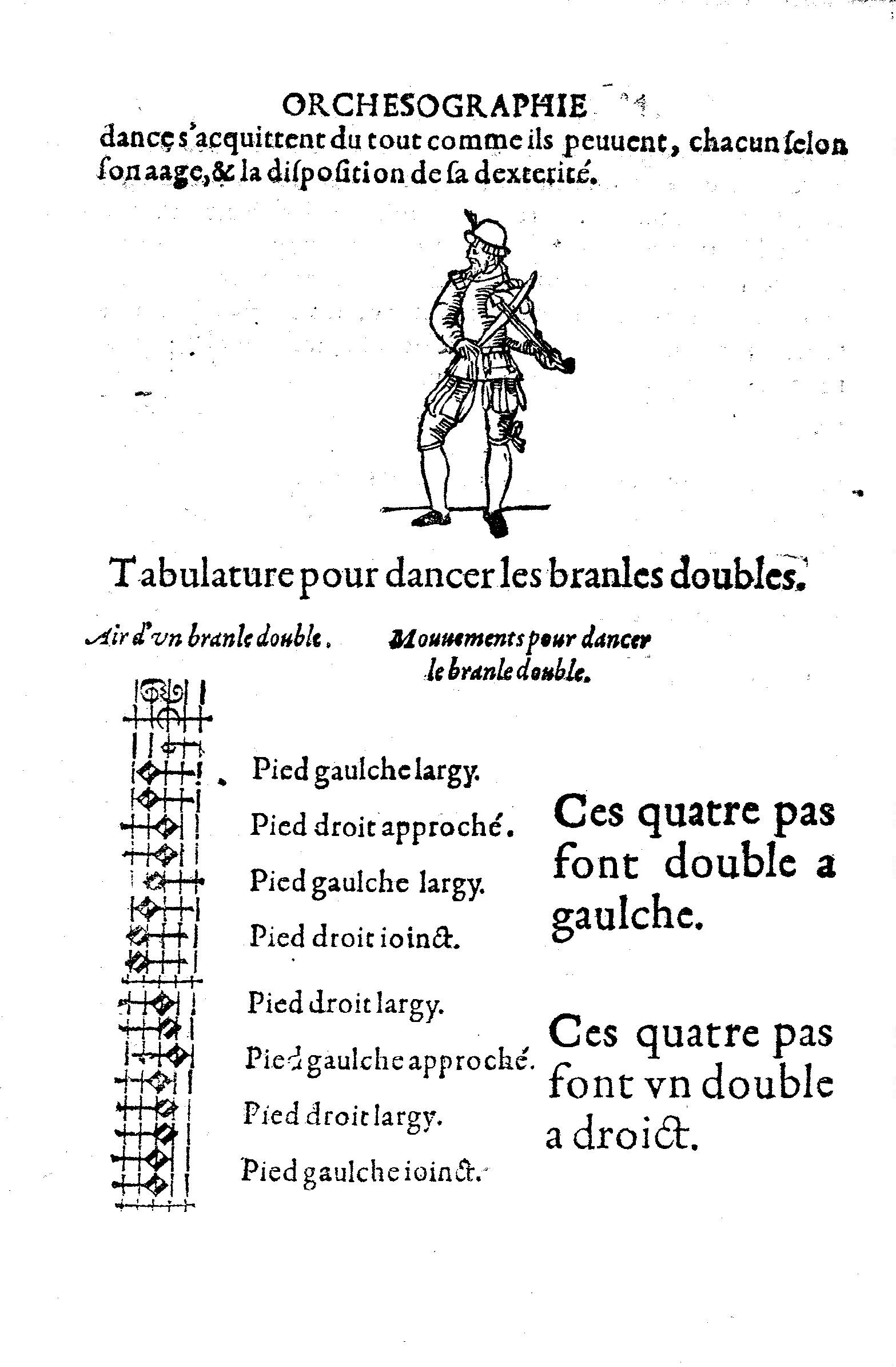 Man playing fiddle on a music note page