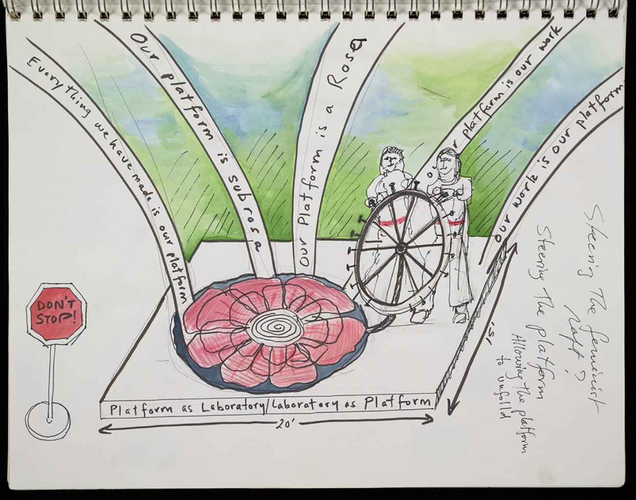 "A hand-drawn sketch shows a slightly raised platform that reads ""Platform as Laboratory/Laboratory as Platform."" Standing on it are two figures behind a ship's wheel attached to a large, flat, red flower. Writing extends from the rose in arcs: ""Everything we have made is our platform""; ""Our platform is a subrosa""; ""Our Platform is a Rosa""; ""Our platform is our work""; ""Our work is our platform."""