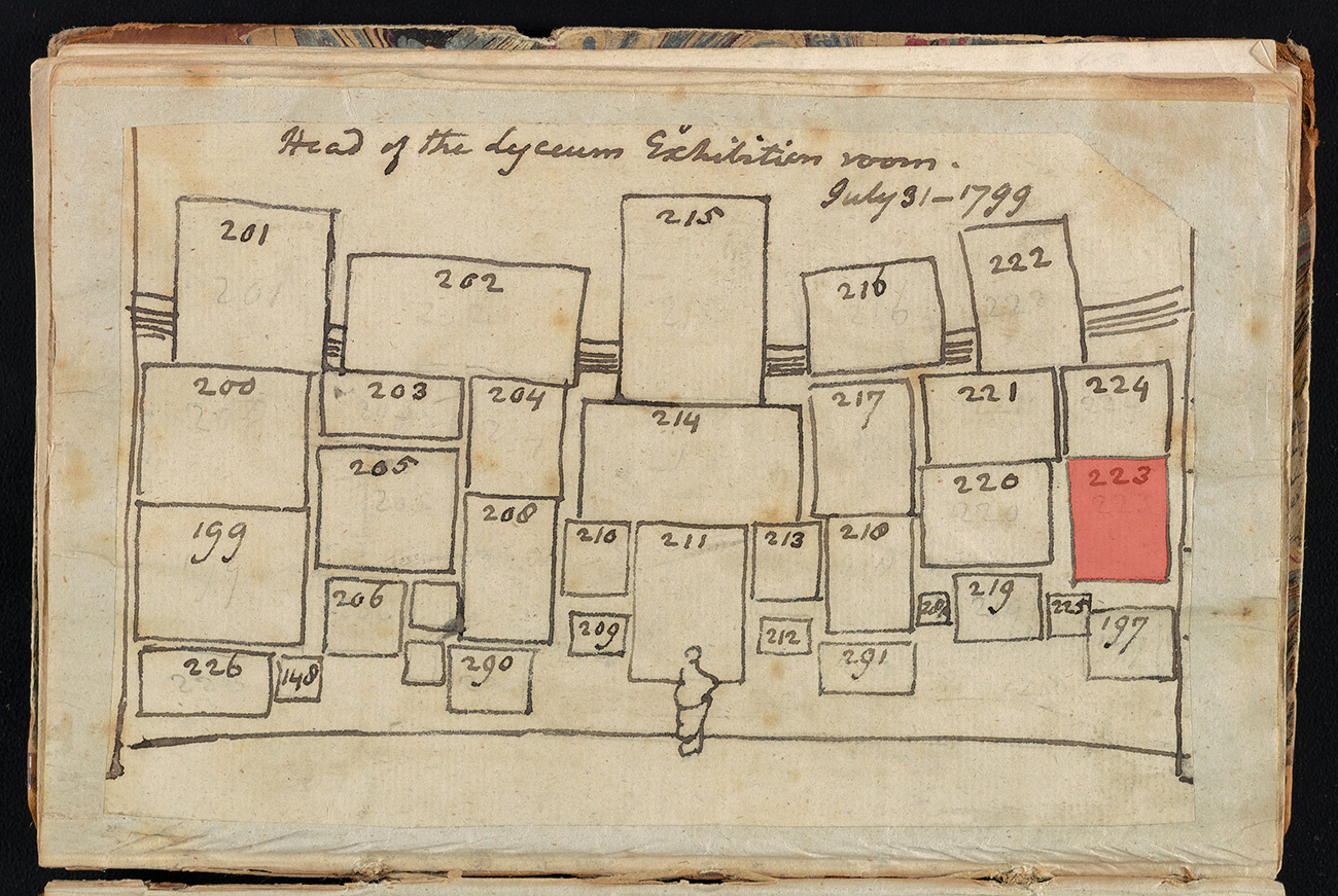 Hand drawn map of object locations on a wall. Title at the top: Head of the Lyceum Exhibition Room, July 31 1799.