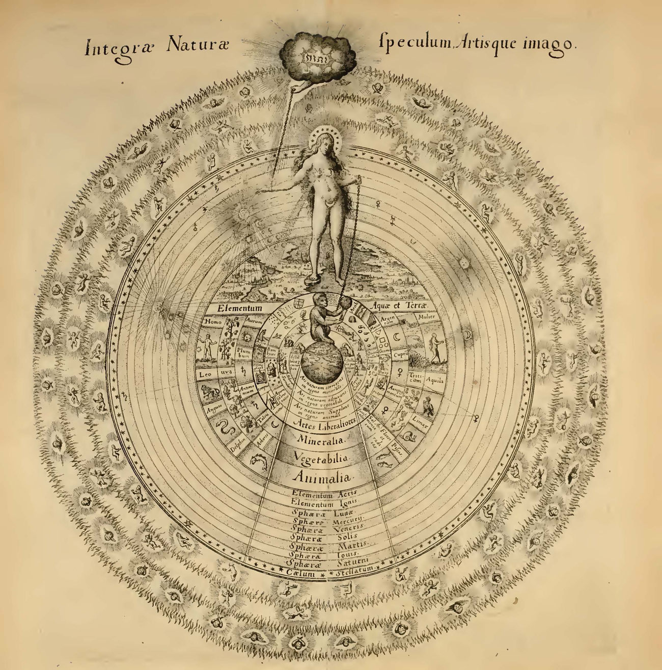 A circle with many nested concentric circles, some with text, some with images. A nude female with a halo stands on the upper half